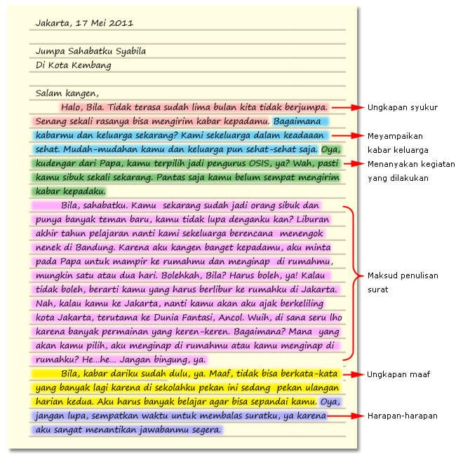 Surat Pribadi Untuk Sahabat Panduan Menulis Dan Contohnya Ilmu Bahasa