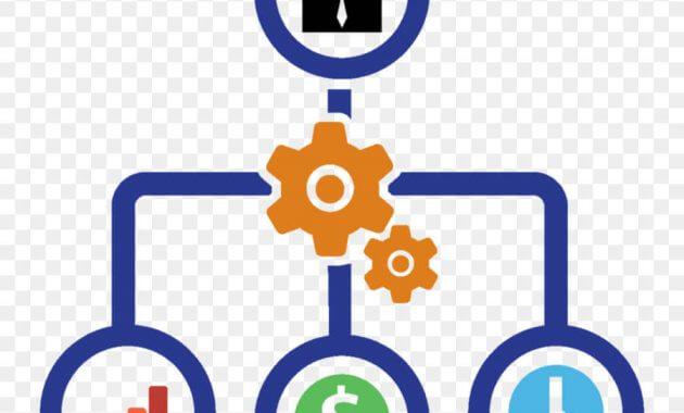 √ Pengertian Manajemen: Macam-macam Manajemen, Contoh, dan Unsur Manajemen