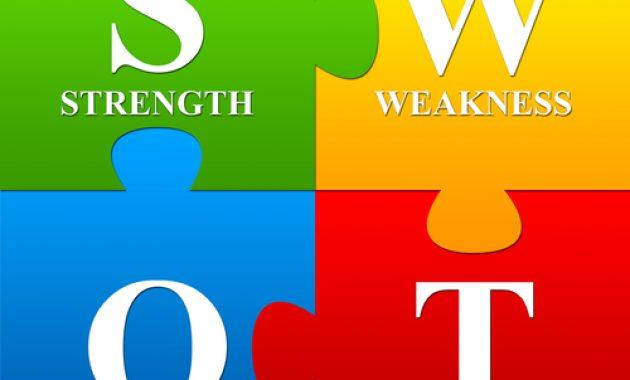 Pengertian Analisis SWOT, Manfaat, dan Faktor Analisis SWOT Terbaru dan Terlengkap